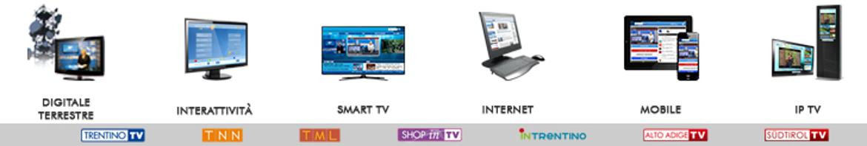 digitale tv plus internet